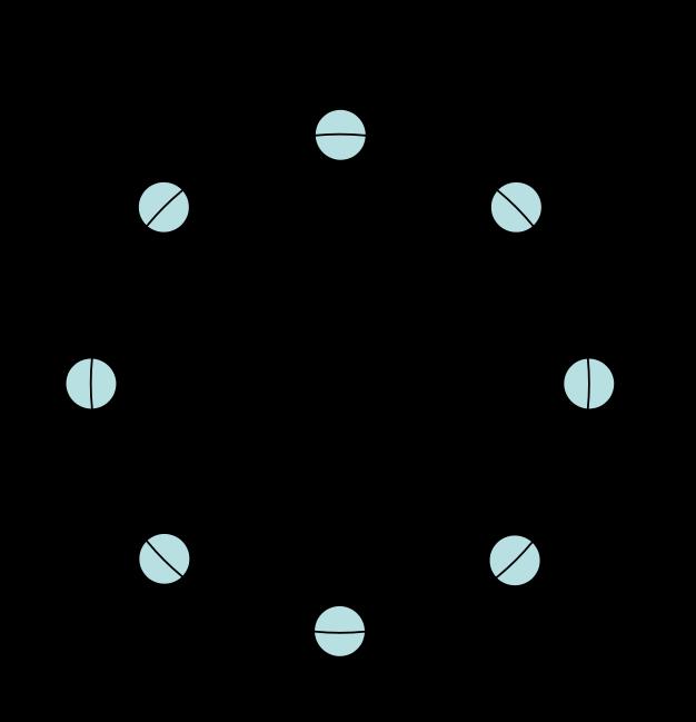 PSK and QAM Modulation Schemes
